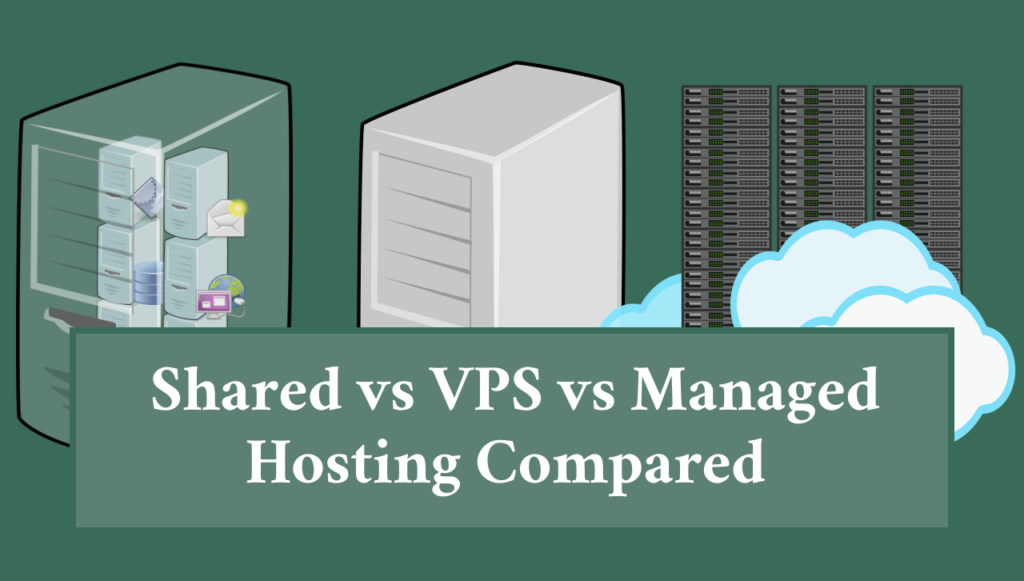 Shared Vs VPS Vs Cloud Vs Dedicated Hosting Options Compared